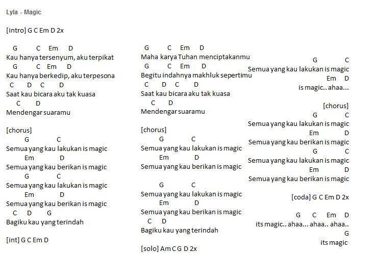 41 Download Kumpulan Chord Lagu Indonesia Termudah dan ...