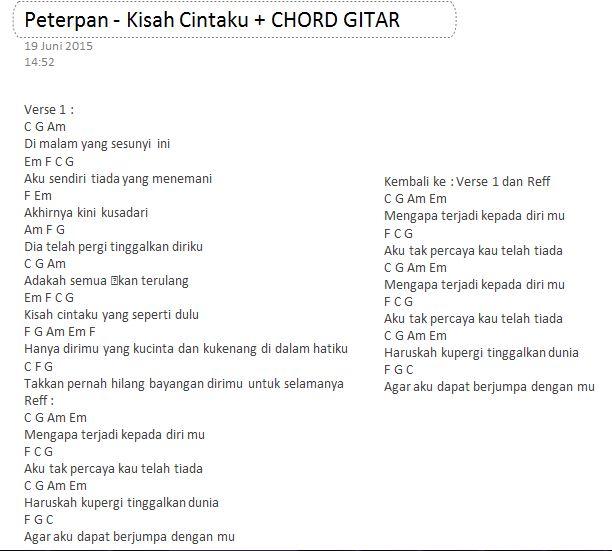 Chord Indah Cintaku | chord indah cintaku apexwallpapers ...