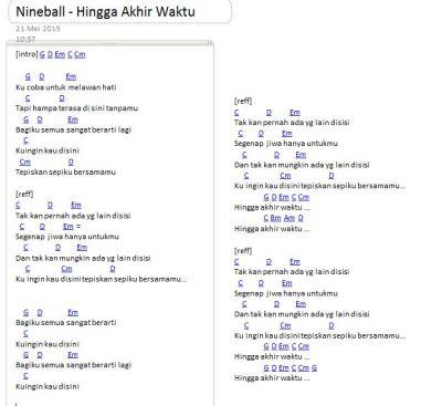 Chord Lagu Paling Mudah | apexwallpapers.com